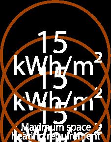 15 kWh/m²